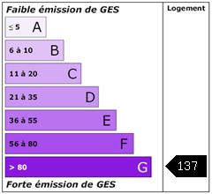 Emission de gaz à effet de serre : 137
