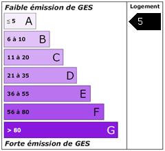 Emission de gaz à effet de serre : 5
