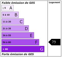 Emission de gaz à effet de serre : 79